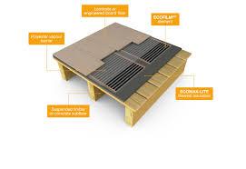 floor construction floor construction underfloor heating systems electric underfloor heating flexel