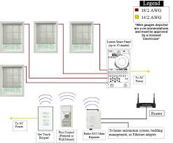 leviton ceiling occupancy sensor wiring diagram leviton occupancy sensor wiring diagram how to adjust occupancy