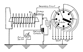 magnetos inductor magneto electrical schematic