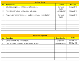 Functional Behavior Assessment Template Word Fresh 15 Download ...