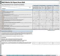 Six Sigma Raci Chart Six Sigma Green Belt All Inclusive Self Assessment More