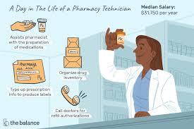 Job Chart Of Pharmacist Pharmacy Technician Salary Skills More
