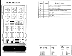 ford e 150 fuse diagram for 96 wiring diagram libraries on 99 e150 wheres a c clutch fuse and relayford e 150 fuse diagram for 96