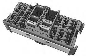 ram promaster 2014 fuse box diagram auto genius ram promaster 2014 fuse box diagram
