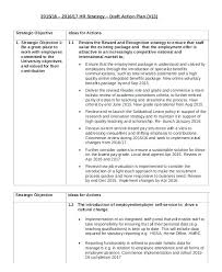 Sample Guide On Developing Hr Plan Free Template Strategy