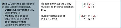 solve systems of linear equations with