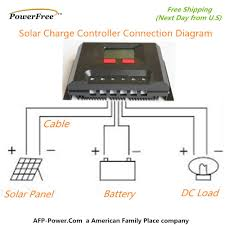 300w 300 watt 3 100w solar panel plug n power space flex kit 12v 300w 300 watt 3 100w solar panel plug n power space flex kit 12v