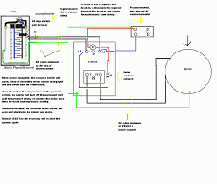 single phase starter wiring diagram thoughtexpansion net 3 phase 6 lead motor wiring diagram at Wiring Diagram On A 230 Volt Electric Motor Ins