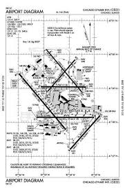 Ntsb Investigates Near Midair Over Ord Aero News Network