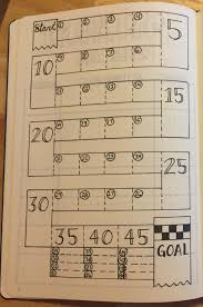 Weight Loss With A Bullet Journal