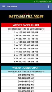 25 Rational Satta Panel Chart
