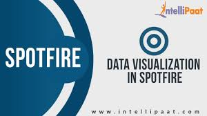 Spotfire Tutorial Data Visualization Using Spotfire Tutorial Spotfire Training Intellipaat