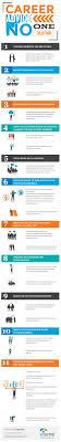 Best 25 Career Help Ideas On Pinterest Job Resume Resume Help