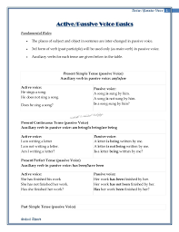 Active And Passive Voice Rules By Sohail Ahmed