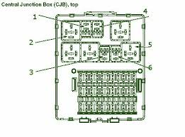 jaguar s type fuse box diagram wiring diagram for car engine 2003 nissan sentra wiring diagram further 2010 mercury milan engine diagram furthermore s10 cabin filter location