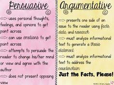 traditional essay writing and graphic organizers on pinterest an introduction to argumentative writing
