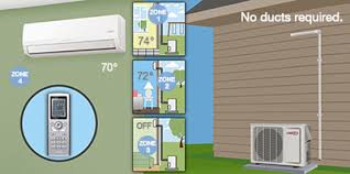ductless air conditioning systems. Simple Ductless Is A Ductless System Right For Me Air Conditioning  To Air Conditioning Systems TLC Plumbing