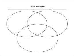 Venn Diagram Editable Venn Diagram 3 Topic Google Doc Great Installation Of Wiring Diagram