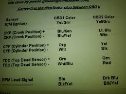 obd2 harness to obd1 distributor conversion harness d series org Yard Machine Wiring Diagram 31Ae644e129 harness to obd1 distributor jpg views click image for larger version name wire differences jpg views 21117 size