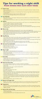 14 Best Charting For Nurses Images Nursing Notes Nursing