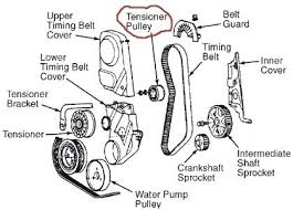 3 8 supercharger belt diagram best place to wiring and full size of vw passat 18 t engine diagram 2000 turbo 2003 beautiful solved need wiring