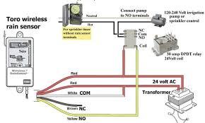 wiring 24 volt timer grasslin wiring diagram for you • grasslin timer wiring diagram wiring diagram rh sevent ineedmorespace co grasslin timer manual