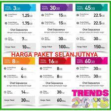 Beli paket smartfren mifi online berkualitas dengan harga murah terbaru 2021 di tokopedia! Promo Harga Murah Modem Wifi Mifi Smartfren Andromax M3z 4g Lte Kuota 30gb Maroon Shopee Indonesia