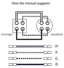 headshell wiring Turntable Cartridge Wiring Diagram as you can see, the manual is not in colour and they use different symbols for the wires to represent different colours, but it is straightforward phono cartridge wiring diagram