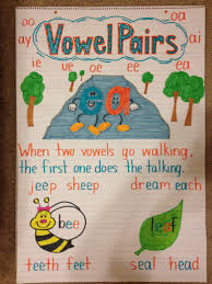 Vowel Pairs Anchor Chart Reading Kindergarten Anchor