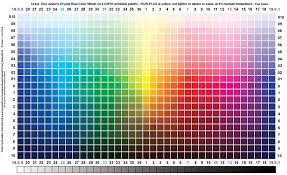Cmyk Color Chart Adorable Colors Rgb Engneeuforicco