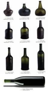 the historical evolution of wine bottles