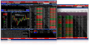 Interactive Brokers Chart Trader Ib Papertrader