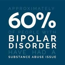 Image result for bipolar disorder