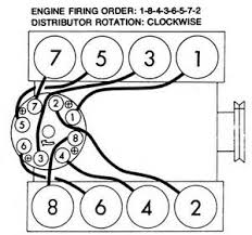 similiar chevy hei firing order keywords gm hei distributor wiring diagram only wiring diagram