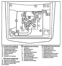 solved cant find relay for radiator fan? 1992 camaro rs fixya 1991 camaro radio wiring diagram 1992 camaro rs 233d205 png