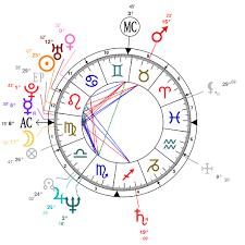 Rupaul Birth Chart Astrotheme Birth Chart Astrology And Natal Of Billie Eilish