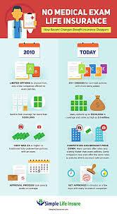 compare life insurance quotes compare life insurance quotes ontario 44billionlater
