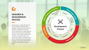 Powerpoint Template Research Research Development Process Template Free