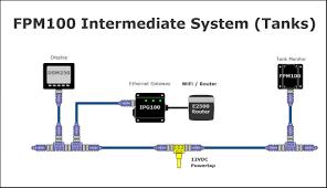 maretron intermediate fpm100 tank monitoring network diagram