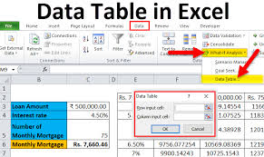 Data Table In Excel Types Examples How To Create Data