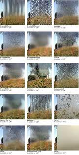 Shower Door Glass Types - Shower Door Experts