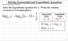 watch the solution problems solving logarithmic equations