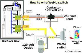 2 pole gfci breaker wiring diagram wiring diagram library michael morrison circular flow diagram circuit breaker panel diagram 2 pole gfci breaker wiring diagram