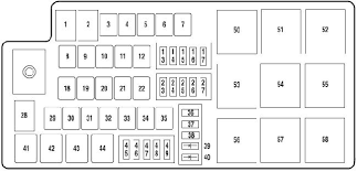 2009 2012 lincoln mks fuse box diagram fuse diagram 2009 2012 lincoln mks fuse box diagram