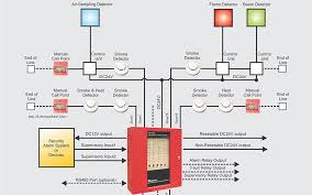 ck1016, fire alarm 16 zones conventional fire detection and fire circuit diagram for fire alarm control panel at Zone Fire Alarm Wiring Diagram