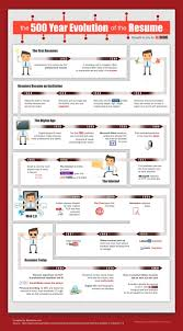 31 Best Resumes Tips Tricks And Design Images On Pinterest
