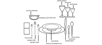fine dining proper table service. fine dining table arrangement hd backgrounds proper service e