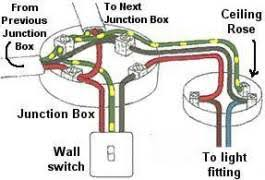 uk electrical wiring diagrams wiring diagram house electrical wiring diagram symbols auto