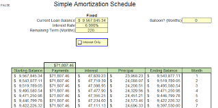 Amortized Schedule Excel Simple Amortization Schedule Excel Cfo