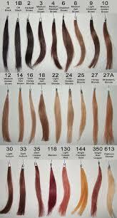 Loreal Red Hair Colour Chart Hair Color Loreal Inoa Hair Color Chart India